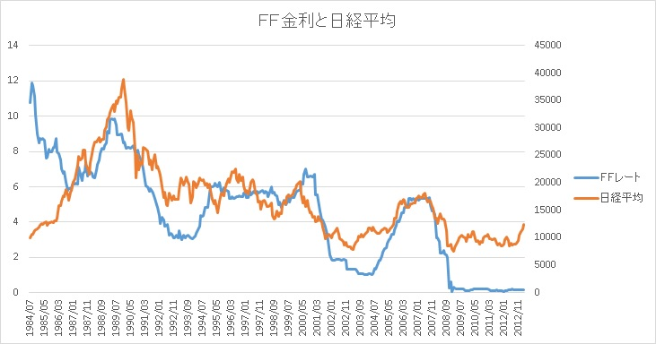 FFrate_Nikkei