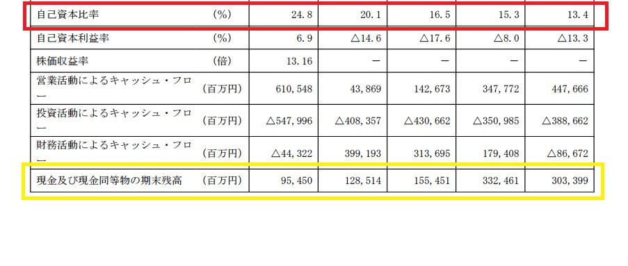 2016-3-20関西電力自己資本比率