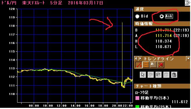 楽天FX2016-3-17ask