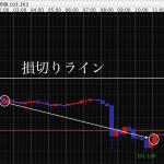ドル円2016−9−7