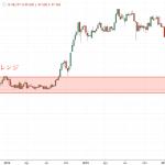 ドル円2016-9-25