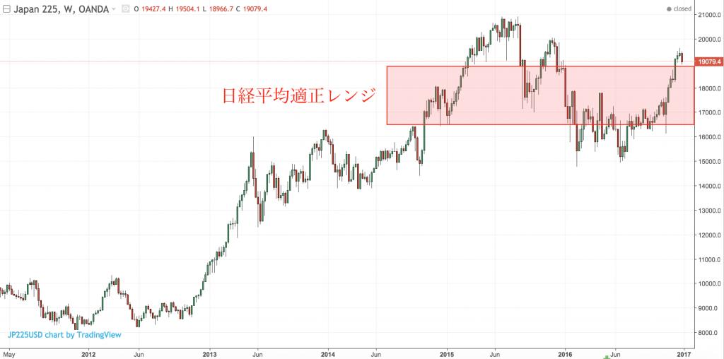 nikkei2017-01-01