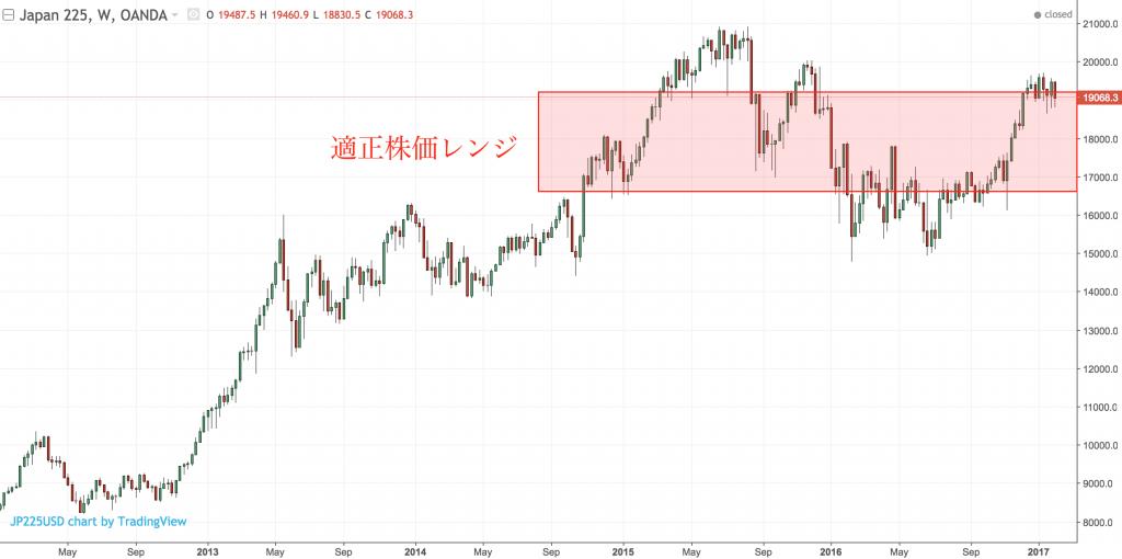 Nikkei2017-02-04