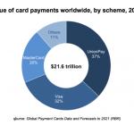 世界のカードシェア